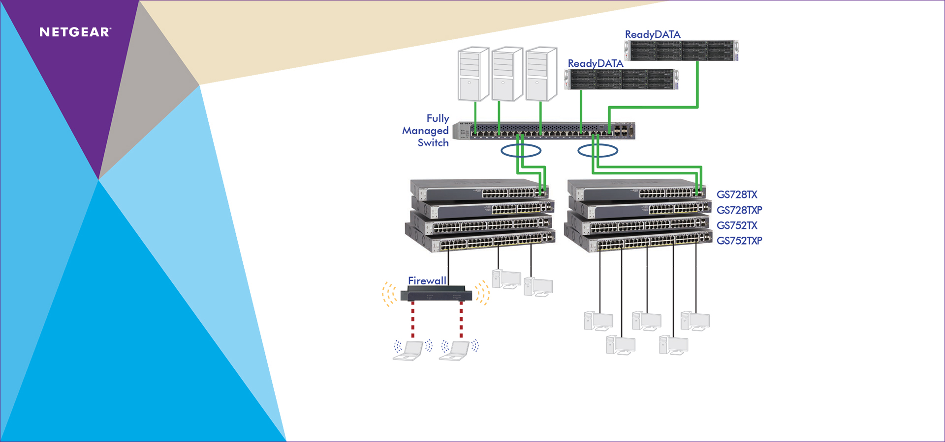 NETGEAR Switches and Servers